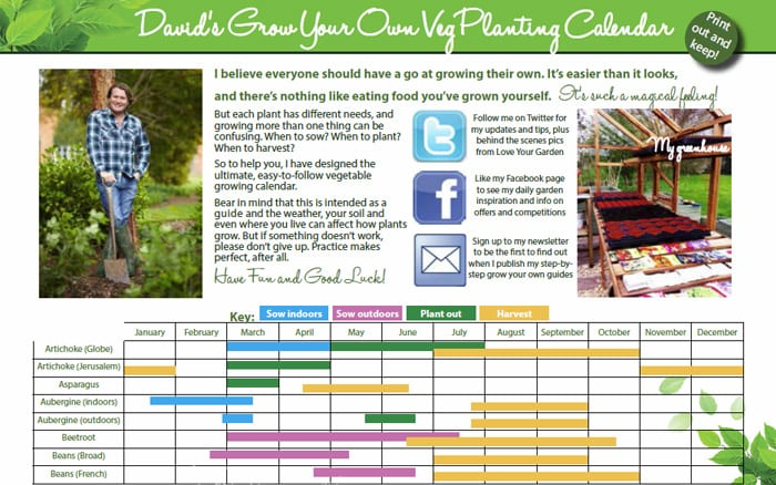 Grow your own vegetables easy planting calendar for Vegetable garden calendar