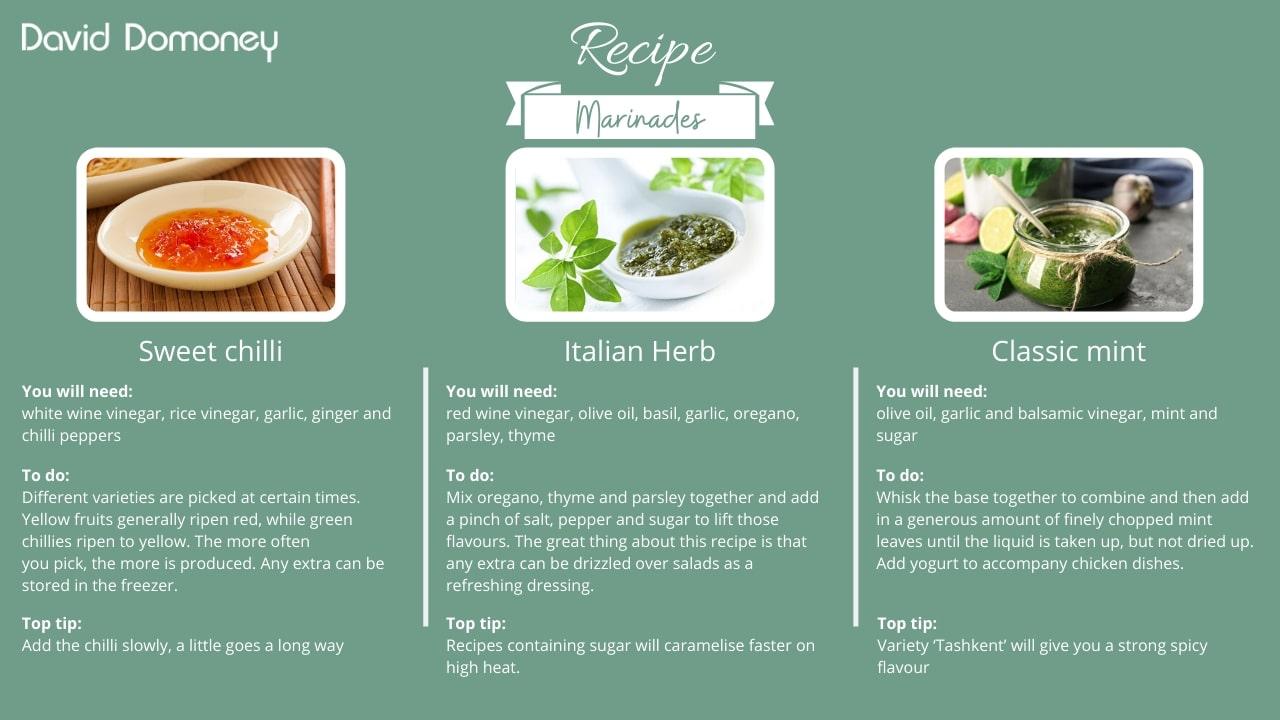 Marinades recipe card